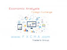 www.fxcma.com, Forex Markets
