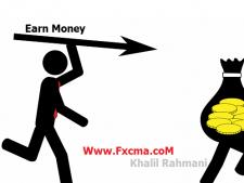 www.fxcma.com , EarnMoney