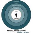 www.fxcma.com , Forgiveness