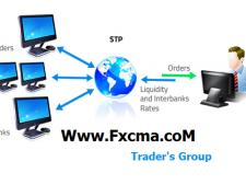 www.fxcma.com , order