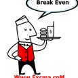 www.fxcma.com , breakeven