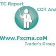 www.fxcma.com , cftc report