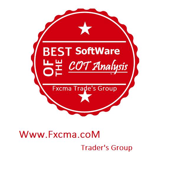 www.Fxcma.com , Cot Analysis Software