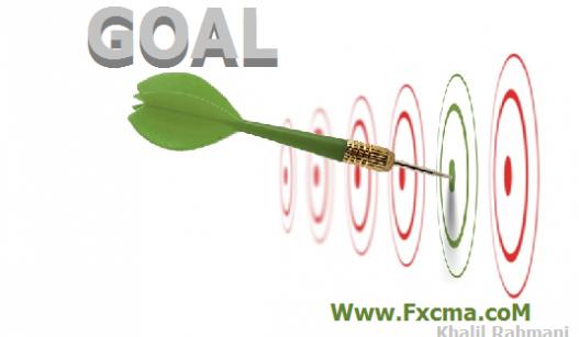 www.fxcma.com , goal