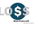 www.fxcma.com , Psychology loss