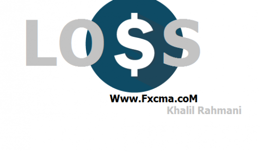 www.fxcma.com , Psychology loss