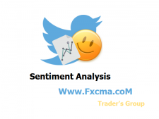 www.fxcma.com , sentiment analysis