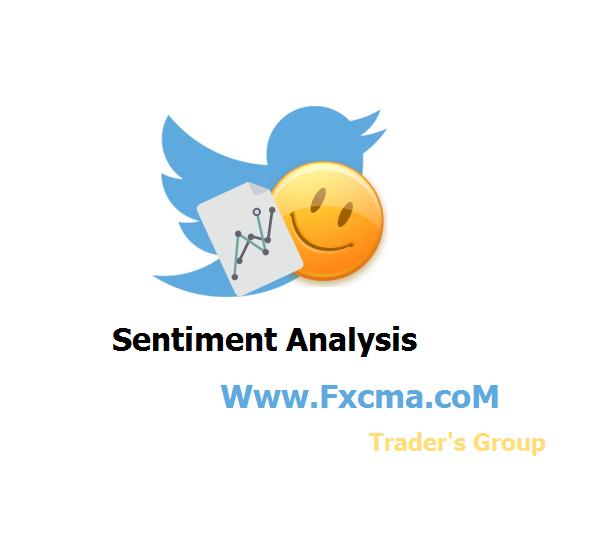 www.fxcma.com , sentiment analysis