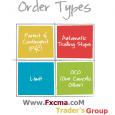 www.fxcma.com , stoporder