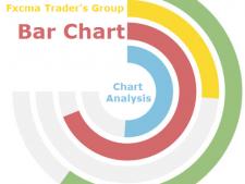www.fxcma.com , Chart Analysis