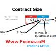 www.fxcma.com , Contract Size