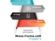 www.fxcma.com , Derivative instruments