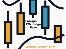 www.fxcma.com ,Fx Base