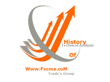 www.fxcma.com , technical analysis