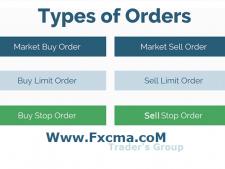www.fxcma.com , Order's