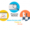 www.fxcma.com , technical analysis goal - Financial Market
