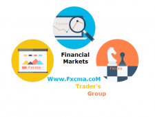 www.fxcma.com , technical analysis goal - Financial Market