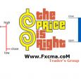 www.fxcma.com , Price Analysis