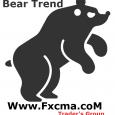 www.fxcma.con , Bear Trend