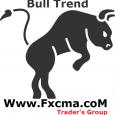 www.fxcma.con , Bull Trend