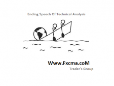 www.fxcma.com , Ending speech of Technical Analysis