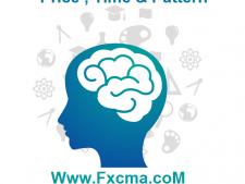 www.fxcma.con , Price,Time & Pattern