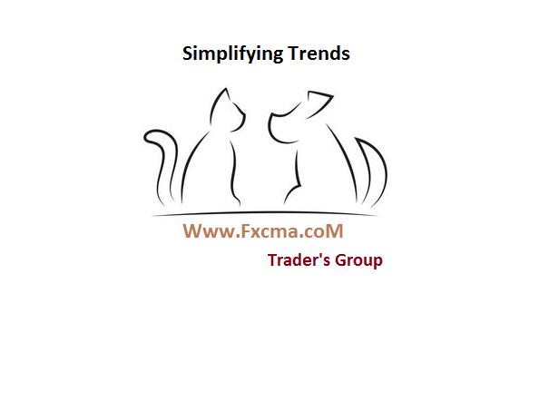 www.fxcma.com , Simplifying trends
