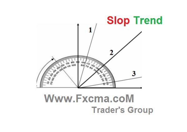 www.fxcma.con , Slop Trendl