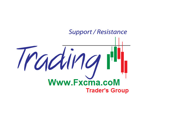 www.fxcma.con , Support & Resistance