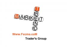 www.fxcma.con , Trend Level