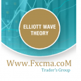 www.fxcma.com , Elliot Wave Theory