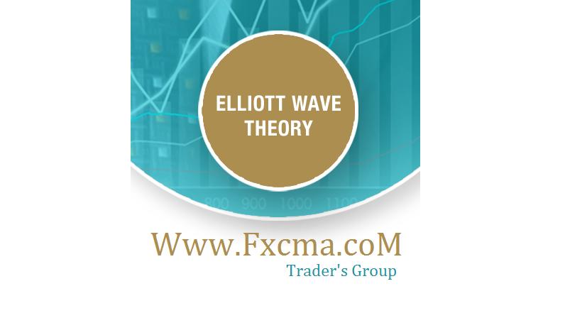 www.fxcma.com , Elliot Wave Theory