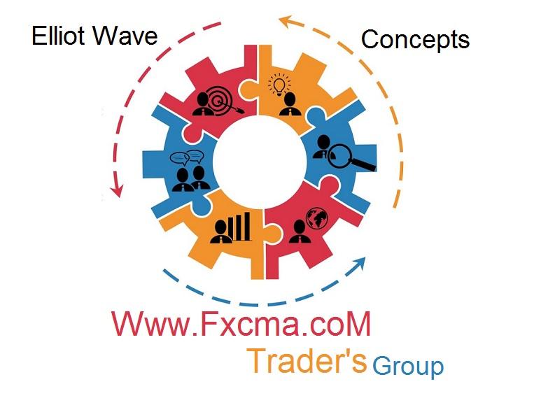 www.fxcma.com , elliotwave Concepts