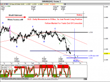 www.fxcma.com, eurusd analysis تحلیلی یورو به دلار