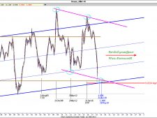 www.fxcma.com , Iran Market House Analysis