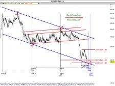 www.fxcma.com , Iran Market Mafakher Analysis