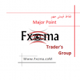 www.fxcma.com, Major Price قیمت های تعادلی