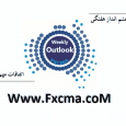 www.fxcma.com, weekly outlook چشم انداز هفتگی