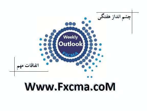 www.fxcma.com, weekly outlook چشم انداز هفتگی