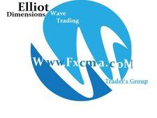 www.fxcma.com, elliotwave الیوت ویو