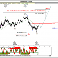 www.fxcma.com, EURUSD Analysis تحلیل یورو به دلار آمریکا