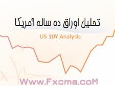 www.fxcma.com, US 10Y Analysis تحلیل اوراق قرضه ده ساله آمریکا