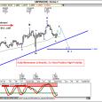 www.fxcma.com, gbpusd analysis تحلیل پوند به دلار