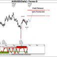 www.fxcma.com, audusd analysis تحلیل دلار استرالیا