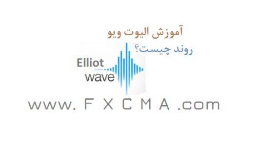 www.fxcma.com, elliotwave الیوت ویو - روند چیست