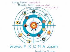 www.fxcma.com, goal هذف