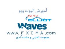 www.fxcma.com, degree of wave درجه امواج الیوت
