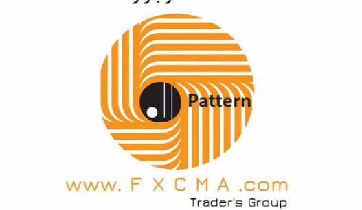 www.fxcma.com, pattern بعد ساختار