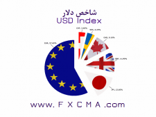 www.fxcma.com, usdindex شاخص دلار