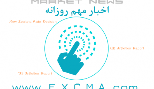 www.fxcma.com, Forex News اخبار فارکس، اخبار بازار و اقتصاد